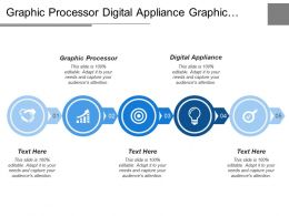 Graphic Processor Digital Appliance Graphic Advertising Internet Marketing