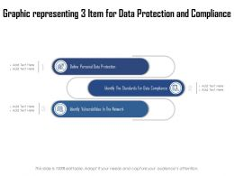 Graphic Representing 3 Item For Data Protection And Compliance