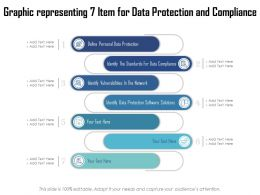Graphic Representing 7 Item For Data Protection And Compliance