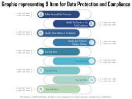 Graphic Representing 9 Item For Data Protection And Compliance