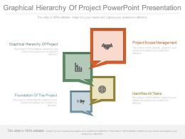 Graphical Hierarchy Of Project Powerpoint Presentation