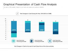Graphical Presentation Of Cash Flow Analysis