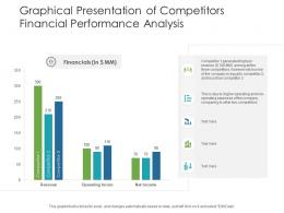 Graphical Presentation Of Competitors Financial Performance Analysis