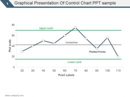 Graphical Presentation Of Control Chart Ppt Sample