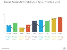 Graphical Representation For Total Business Revenue Presentation Layout