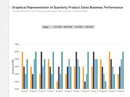 Graphical Representation Of Quarterly Product Sales Business Performance