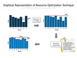 Graphical Representation Of Resource Optimization Technique