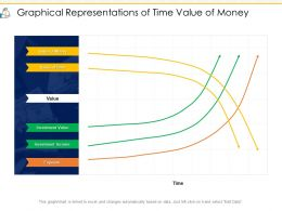 Graphical Representations Of Time Value Of Money