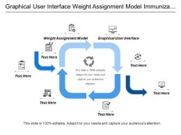 Graphical User Interface Weight Assignment Model Immunization History