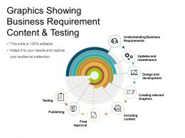 Graphics Showing Business Requirement Content And Testing