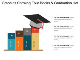 Graphics Showing Four Books And Graduation Hat