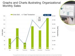 Graphs And Charts Illustrating Organizational Monthly Sales