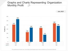 Graphs And Charts Representing Organization Monthly Profit