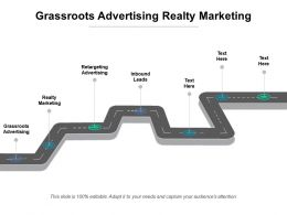 Grassroots Advertising Realty Marketing Retargeting Advertising Inbound Leads Cpb