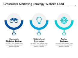 Grassroots Marketing Strategy Website Lead Conversion Realtor Strategies Cpb