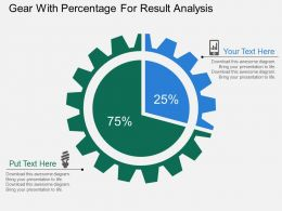 Grear With Percentage For Result Analysis Flat Powerpoint Design