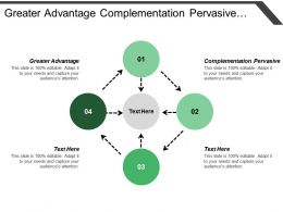 Greater Advantage Complementation Pervasive Consistent Overall Corporate Diversified Philosophy