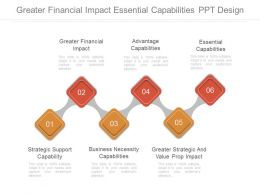 Greater Financial Impact Essential Capabilities Ppt Design