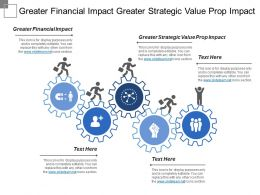 Greater Financial Impact Greater Strategic Value Prop Impact