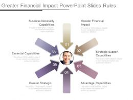 Greater Financial Impact Powerpoint Slides Rules