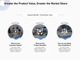 Greater The Product Value Greater The Market Share M1696 Ppt Powerpoint Presentation Model