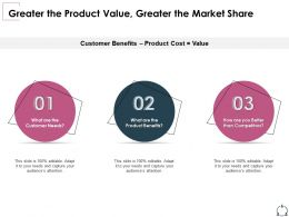 Greater The Product Value Greater The Market Share Ppt Powerpoint Presentation Tips