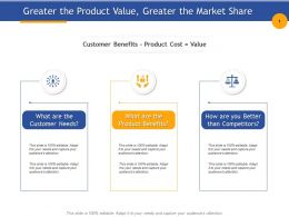 Greater The Product Value Greater The Market Share Product Benefits Presentation Show
