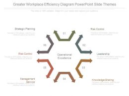 Greater Workplace Efficiency Diagram Powerpoint Slide Themes