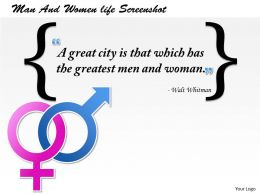 Greatest Quotes About Man And Women Life PowerPoint Template Slide