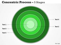 Green Colored 5 Staged Concentric Diagram