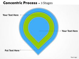 Green Concentric Process 3 Stages 7