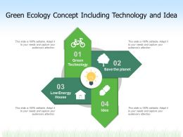 Green Ecology Concept Including Technology And Idea