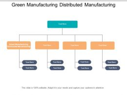 Green Manufacturing Distributed Manufacturing Ppt Powerpoint Presentation Infographic Template Outline Cpb