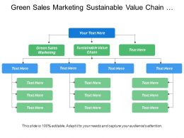 Green Sales Marketing Sustainable Value Chain Reputation Management