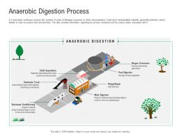 Green Technology Anaerobic Digestion Process Solid Separation Ppt Microsoft