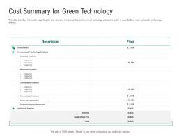 Green Technology Cost Summary Plant Management Ppt Powerpoint Layouts
