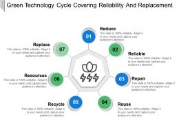Green Technology Cycle Covering Reliability And Replacement