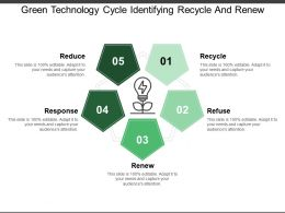 Green Technology Cycle Identifying Recycle And Renew