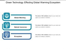 Green Technology Effecting Global Warming Ecosystem