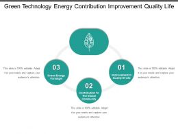 Green Technology Energy Contribution Improvement Quality Life