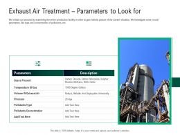 Green Technology Exhaust Air Treatment Parameters Concentration Ppt Outline