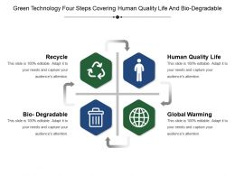 Green Technology Four Steps Covering Human Quality Life And Bio Degradable