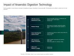 Green Technology Impact Of Anaerobic Digestion Technology Plant Expansions Ppts Ideas