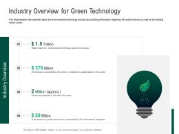 Green Technology Industry Green Technology Environmental Companies Ppts Icons