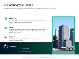 Green Technology Our Company At Glance Innovation Excellence Ppts Layouts