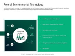Green Technology Role Of Environmental Technology Mitigation Ppts Visual