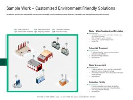 Green Technology Sample Environment Friendly Solutions Circulation Ppts Portfolio