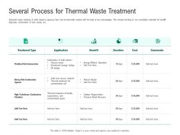 Green Technology Several Thermal Waste Treatment Regeneration Ppts Portfolio
