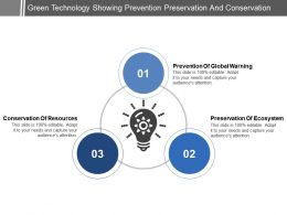 Green Technology Showing Prevention Preservation And Conservation