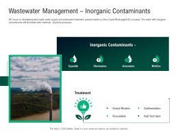 Green Technology Wastewater Management Inorganic Contaminants Arsenates Ppts Shows